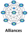 Alliance Partner Admin. Site