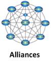 Alliance Partner Admin. Site