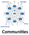 Communities Public Foundation Admin. Sites